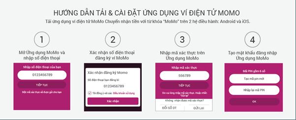 Hướng dẫn đăng ký momo